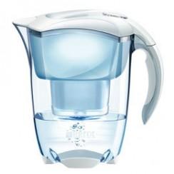 Wasserfilter – welche Gefahren bergen die Geräte?